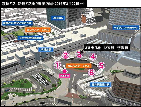 福井 高速バス